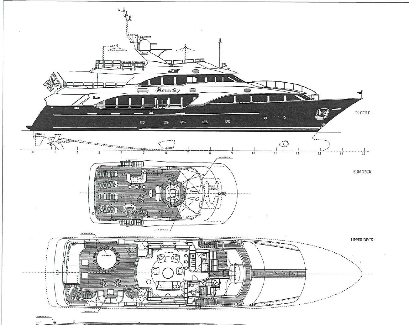 Luxury Yachts Boat