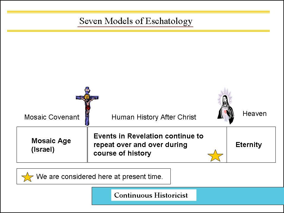 continuous-historicist.jpg