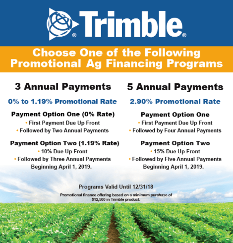 Trimble Ag Financing Programs