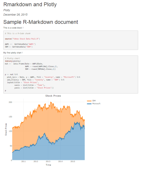 R-Markdown and Knitr Tutorial (Part 1) | R-bloggers