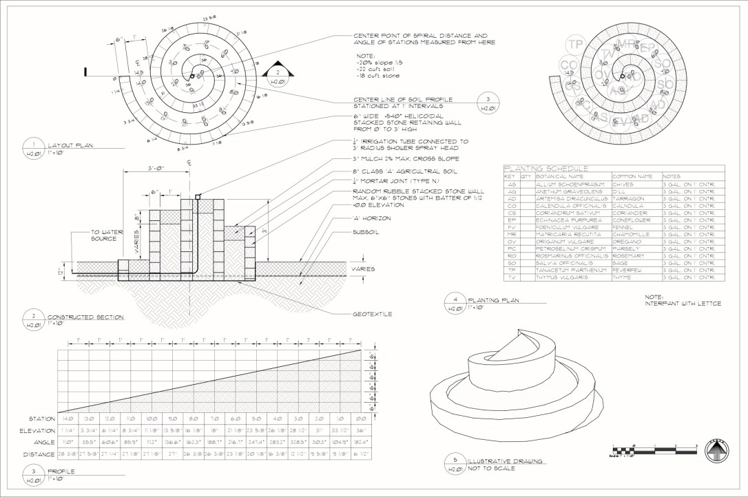 Permaculture Herb spiral by Lamassu Design
