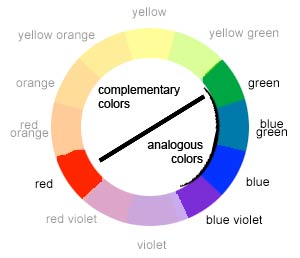 analogous_complementary_color_wheel