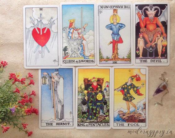 Year ahead tarot reading professional online customized Tarot readings