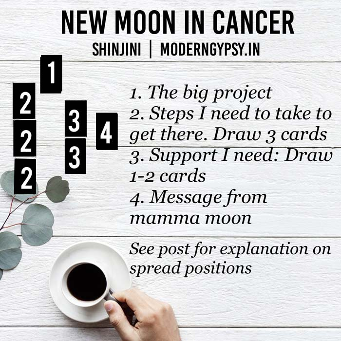 Tarot spread for the July 2019 new moon in Cancer