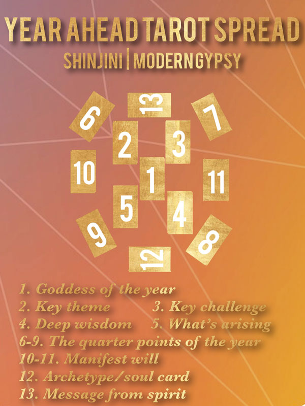 Year ahead tarot spread - a juicy tarot + oracle card spread for the new year