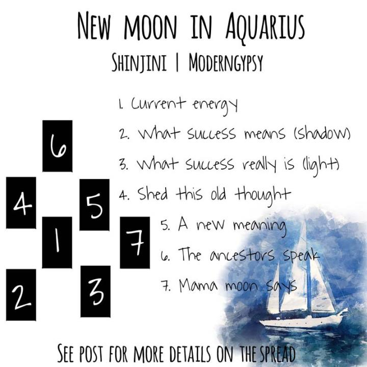 Tarot spread and journaling questions or the January 2020 new moon in Aquarius