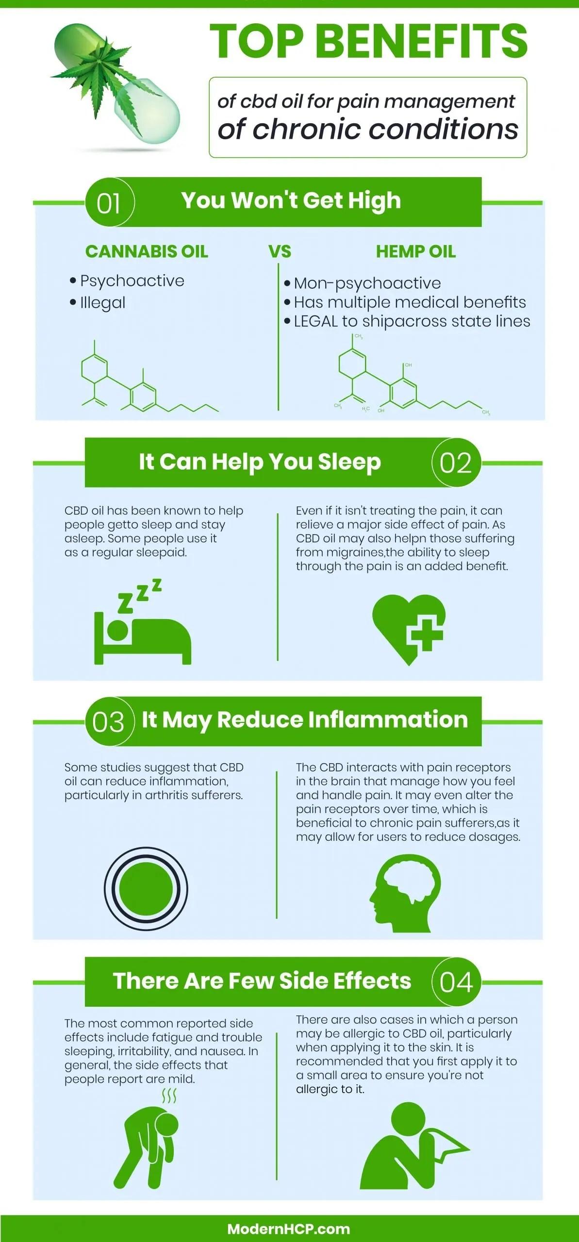 top benefits of CBD