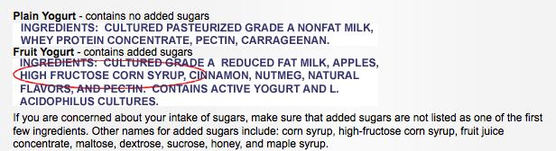 FDA Sugar