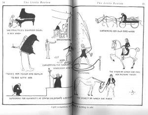 Cartoons. 3:6 (Sept. 1916): 14-15.