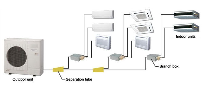 Multi-split-air-conditioner
