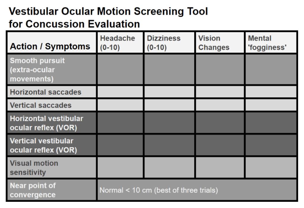 VOMS Assessment for Sports Concussion Evaluation