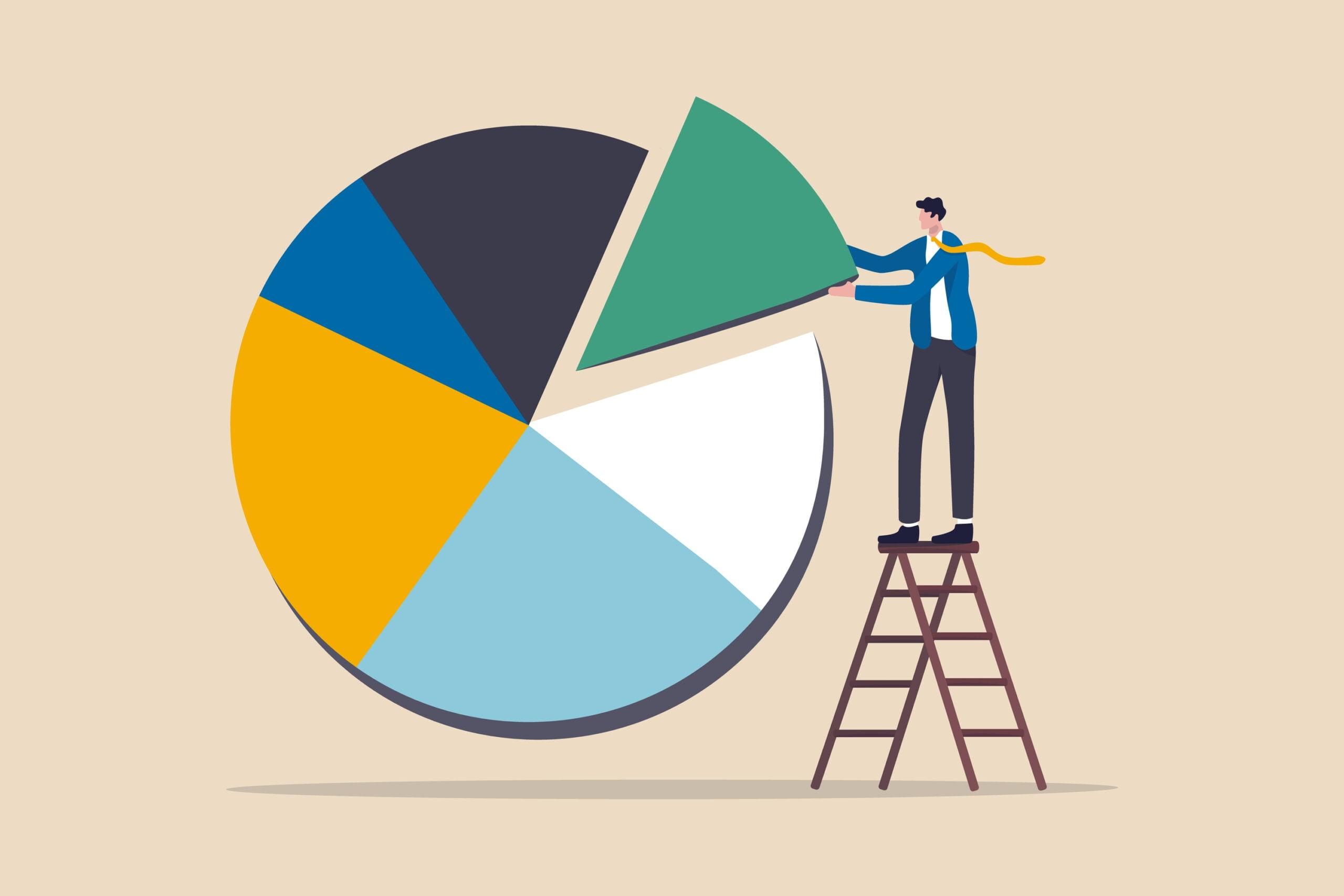 Understanding the Basics of Portfolio Rebalancing
