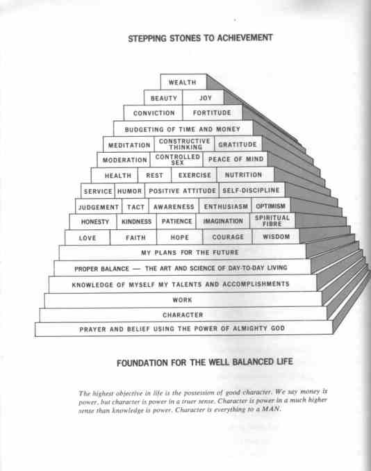 """""""Stepping Stones to Achievement"""" Success Planning Manual: Executive Methods to Increase Your Worth by Alfred Armand Montapert (1967)--Click to enlarge"""