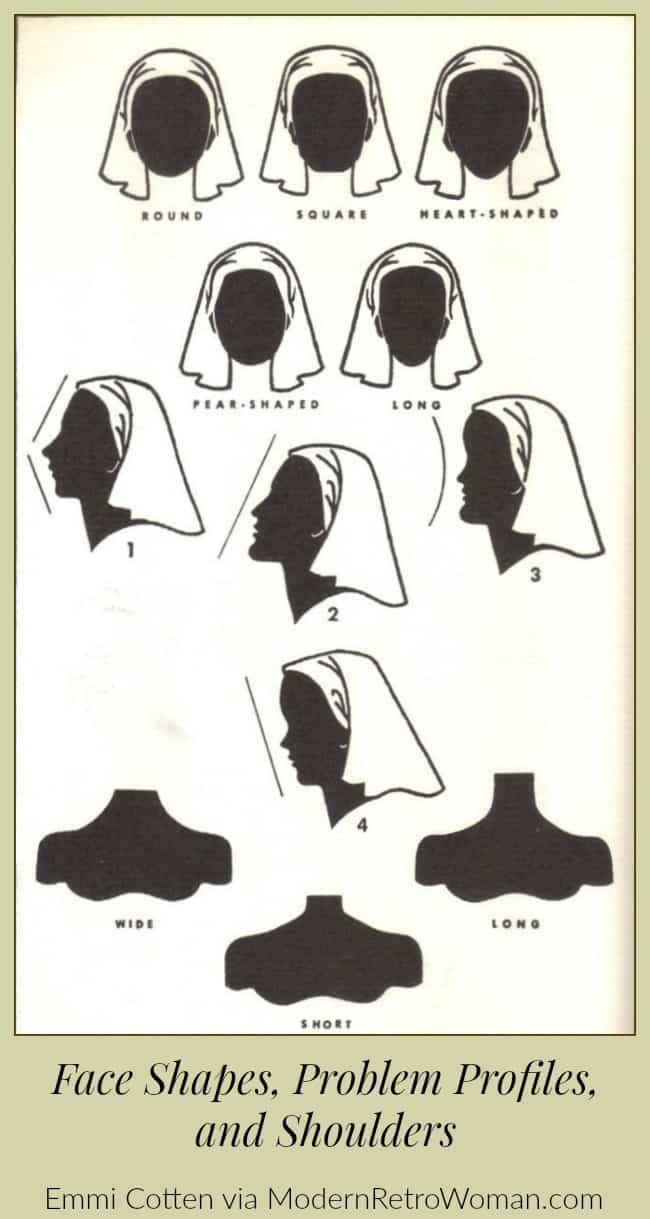 Clothes Make Magic Face Profile and Shoulders Chart ModernRetroWoman.com