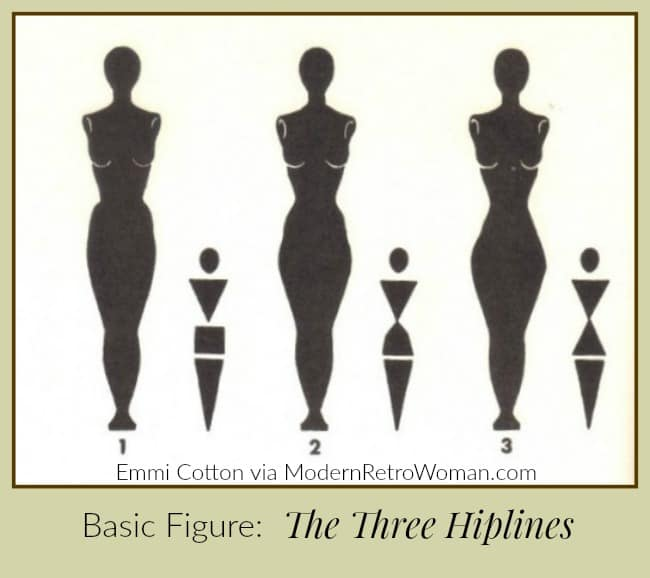 Clothes Make Magic Figure Chart Basic Hipline ModernRetroWoman.com