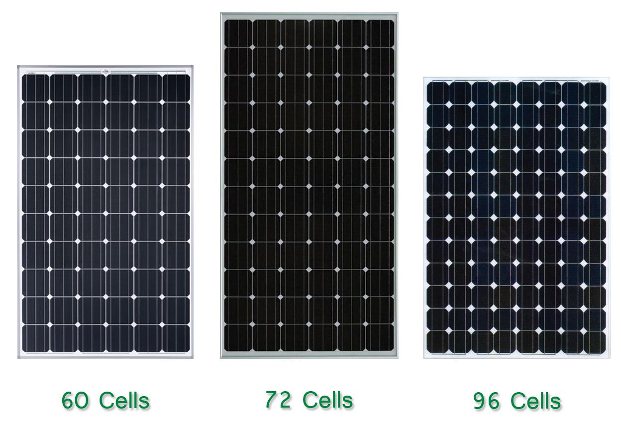 China PV Module - Panda 265 W Mono 60 Cell Solar Panel - China PV ...