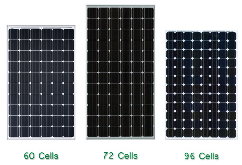 Solar Power by Panel Size 60 Cells, 72 Cells, 96 Cells Solar Panels