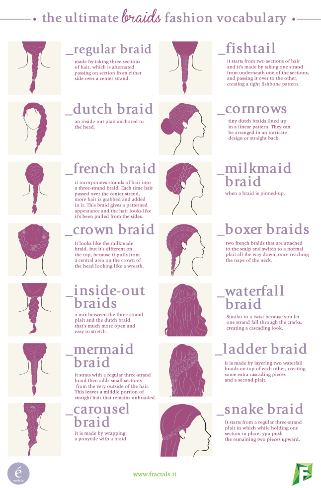 braids-vocabulary-2