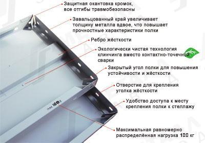 Полка СТФЛ 1000x400 2