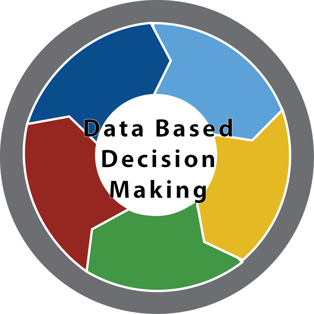 information based decision making The baldrige excellence framework (education) and its criteria empower your organization to reach its goals,  the baldrige framework is based on core values and concepts that represent beliefs and behaviors found in high-performing organizations:  are you using the results in organizational decision making.