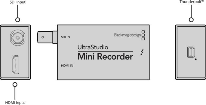 ultrastudio-mini-recorder