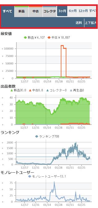 モノレートグラフ スマホ
