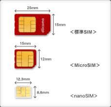 SIMカード_Image01