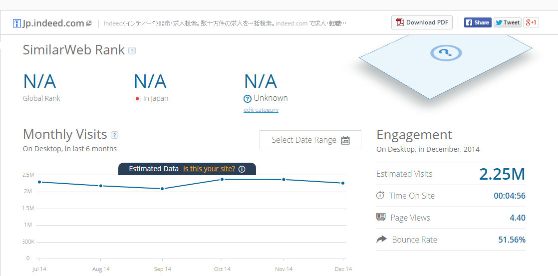 SimilarWeb_Jp.indeed.com