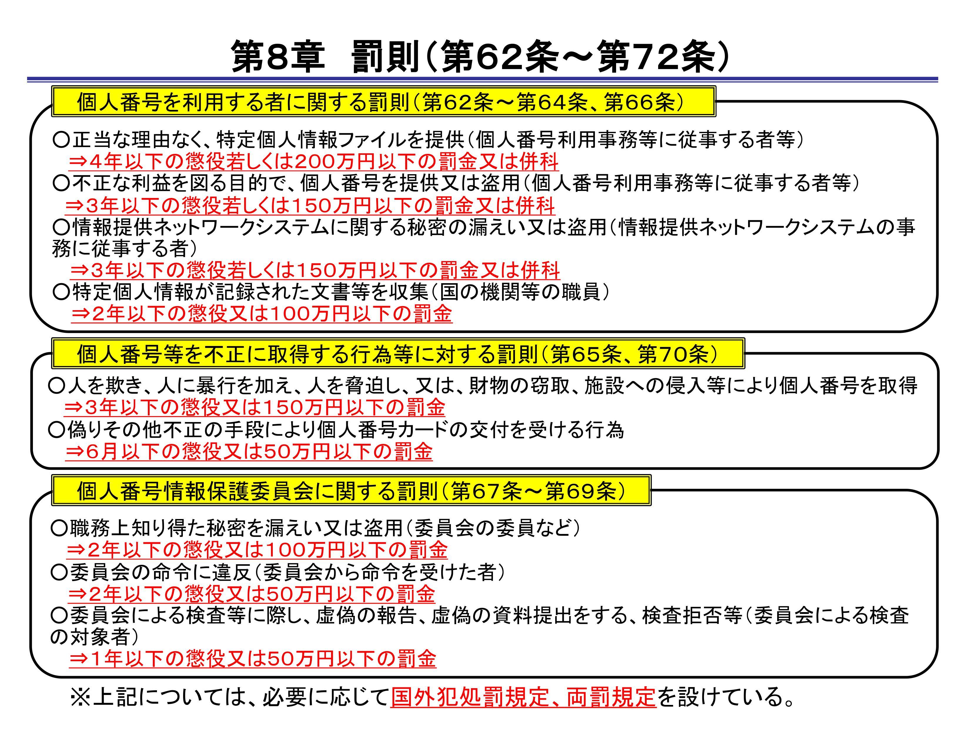 「マイナンバー法案」の概要 - 内閣官房 p9