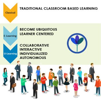Evolving Learning Methods