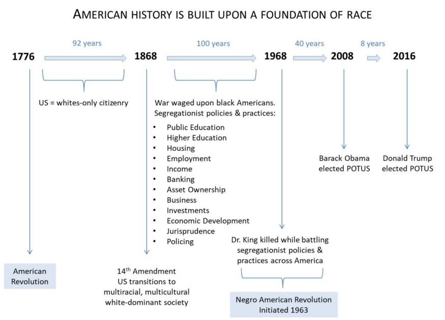 revolutionary history journal