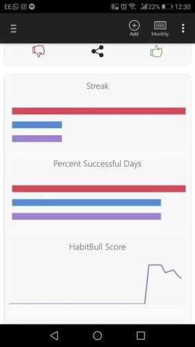 HabitBull