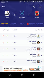 هدافين مباريات اليوم من تطبيق يلا شوت