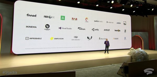 الشركات المتعاونة مع جوجل ستاديا