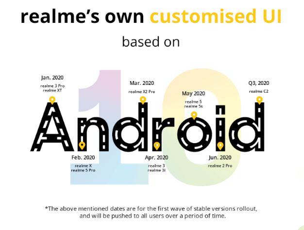 تحديث Realme UI