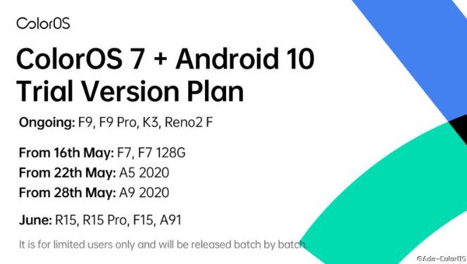 تحديث ColorOS 7 التجريبي لهواتف Oppo
