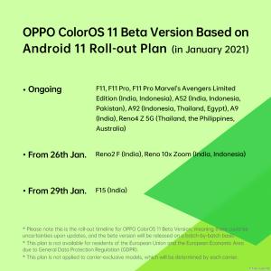 ColorOS 11 Jan 2021 02