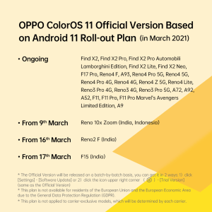 ColorOS 11 March 2021 Rollout Plan 01