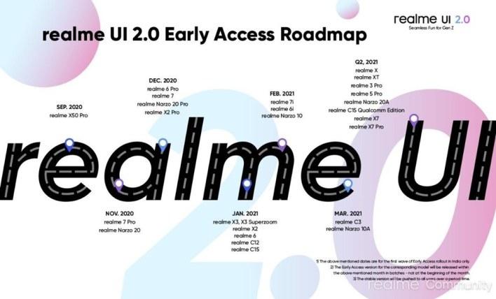 تحديث Realme UI 2.0 لهواتف ريلمي