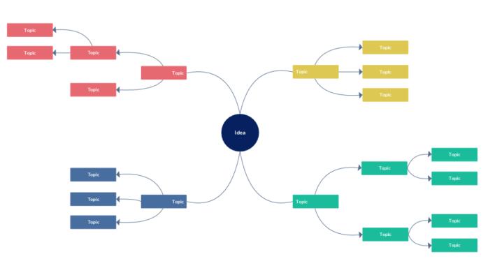 تحميل برنامج mind map بالعربي (2)