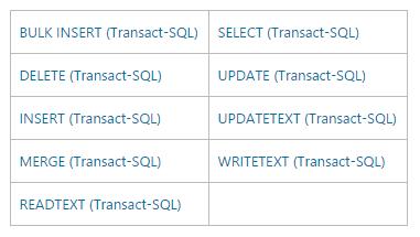 DDL vs DML SQL Server