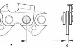 Как померить шину бензопилы