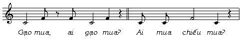 Âm nhạc trong tiếng rao hàng của người Việt