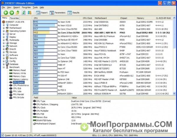 EVEREST для Windows 7 скачать бесплатно русская версия
