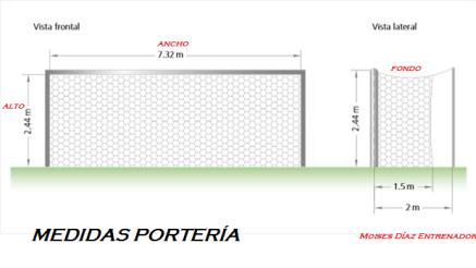 Dimensiones de la portería de fútbol
