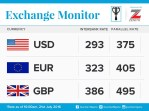 Exchange Rate For July 21 2016