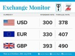 Exchange Rate For 25th July, 2016