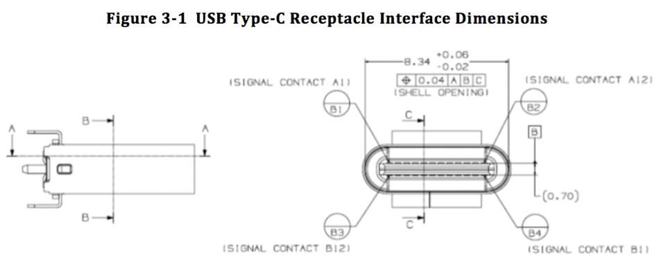 USB-c wymiary