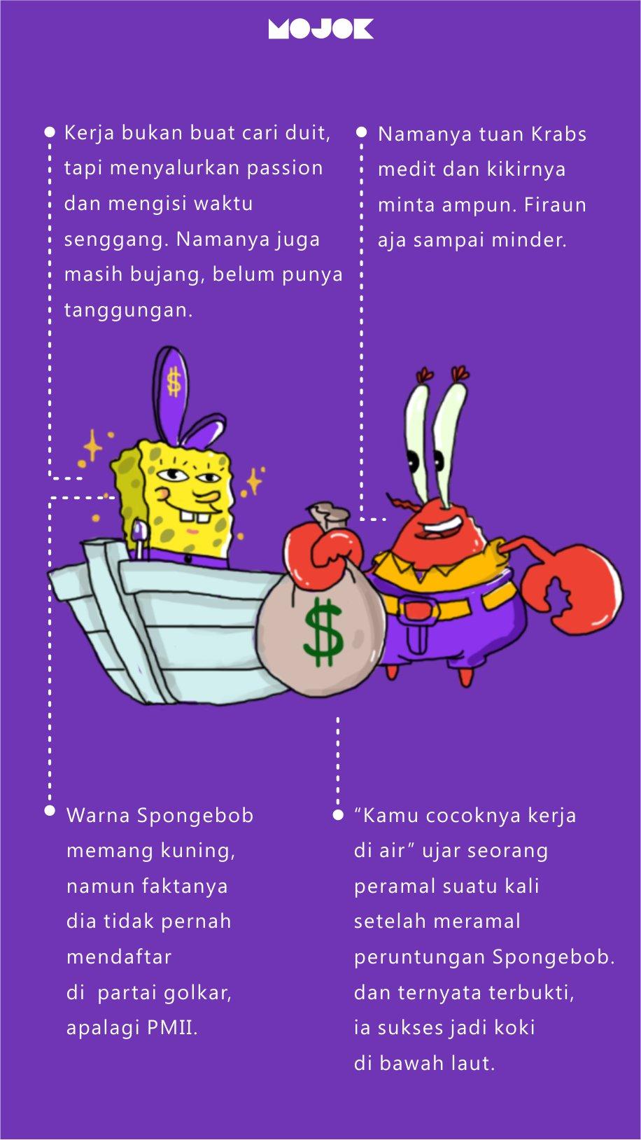 gaji spongebob