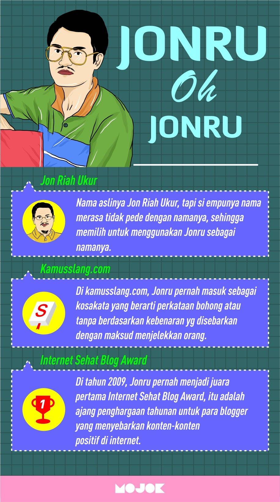 Jonru